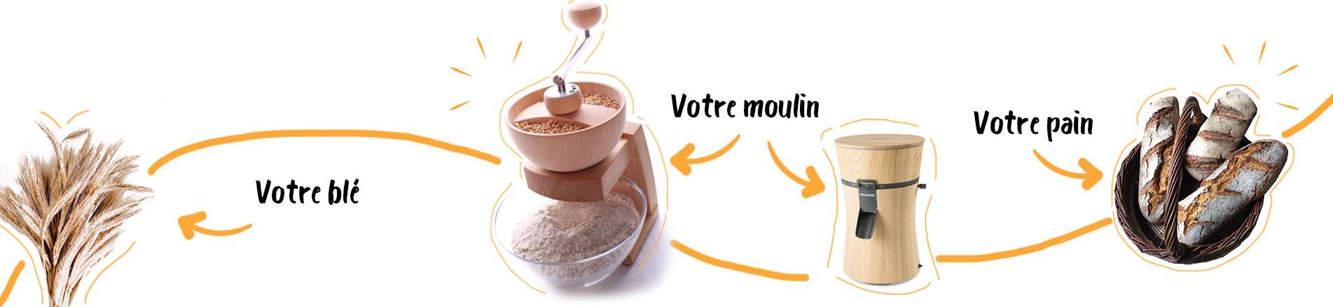 Moulins D'alma